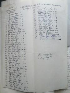 presentielijst-maart-1936